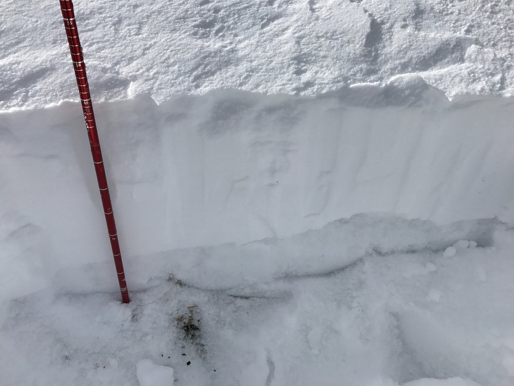 Classic strong over weak snowpack