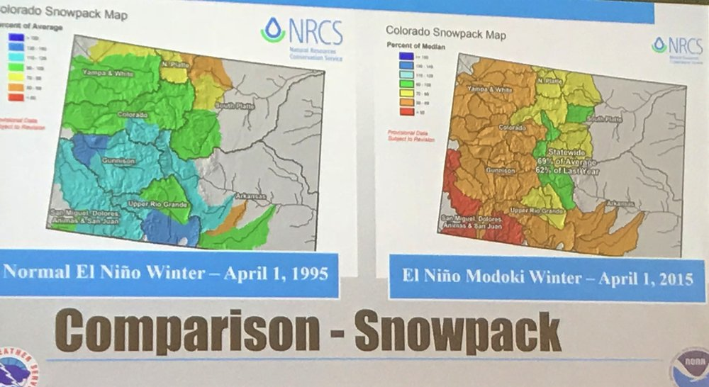 "Two potential years snowpacks based on historical years, although we're trending towards looking like a ""Modoki"" winter with lower snowpack."