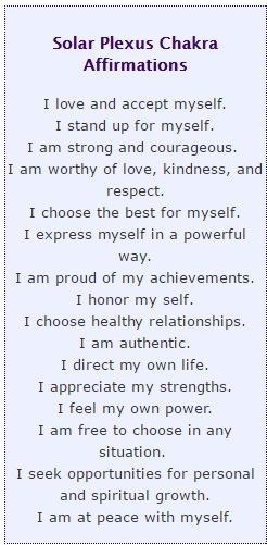 Third Chakra affirmations Yoga blog