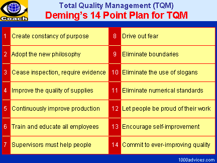 quality_deming_14points_6x4.png