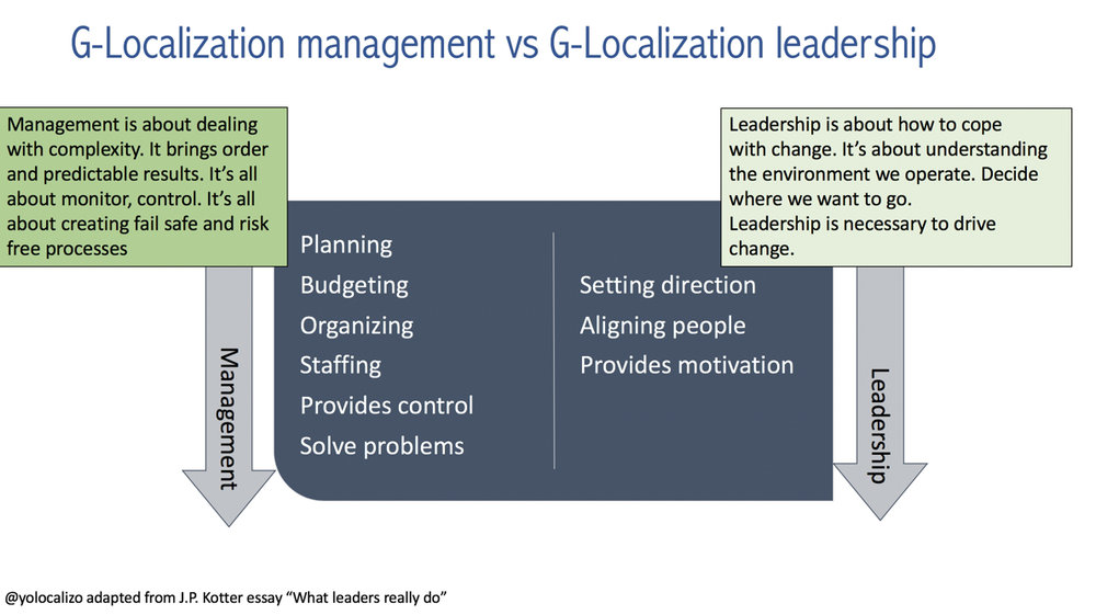 Management vs Leadership in the Globalization/localization