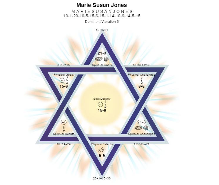 Marie_Susan_Jones.png