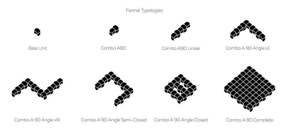 6_typologies.jpg