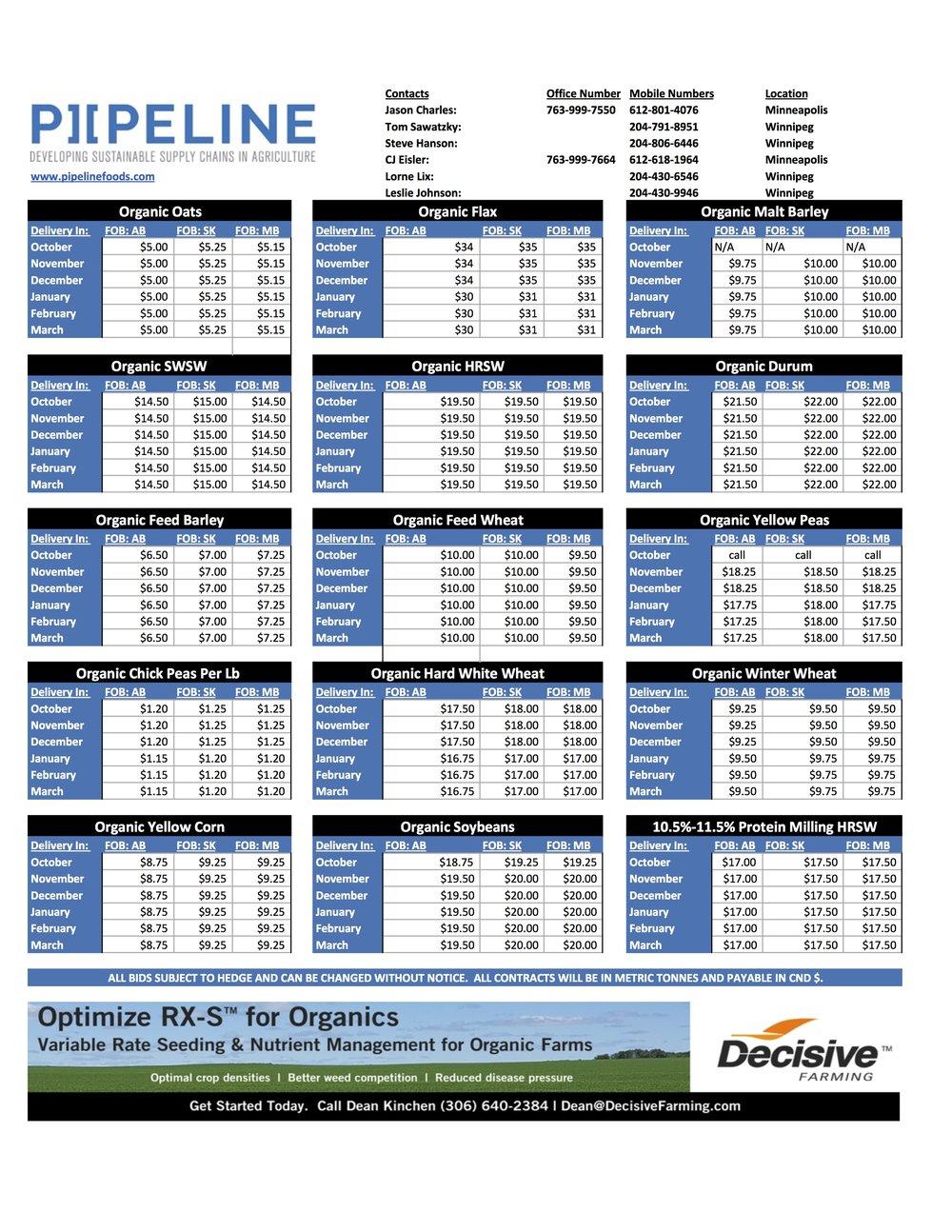 Bid sheet 10-10-17.jpg