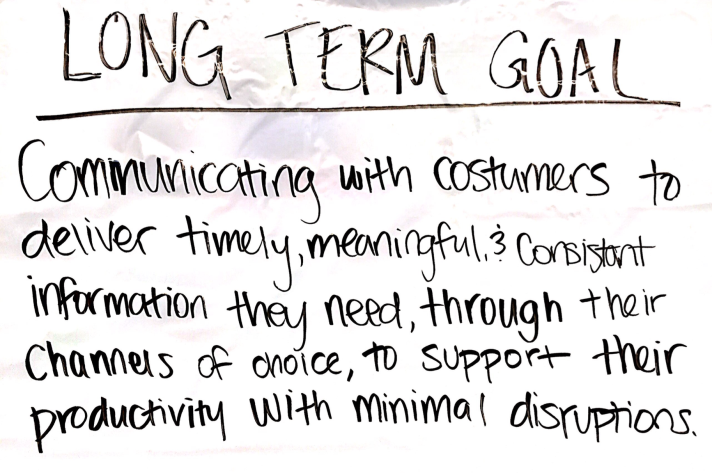 One of the big tasks to complete Monday is setting the Long Term Goal.