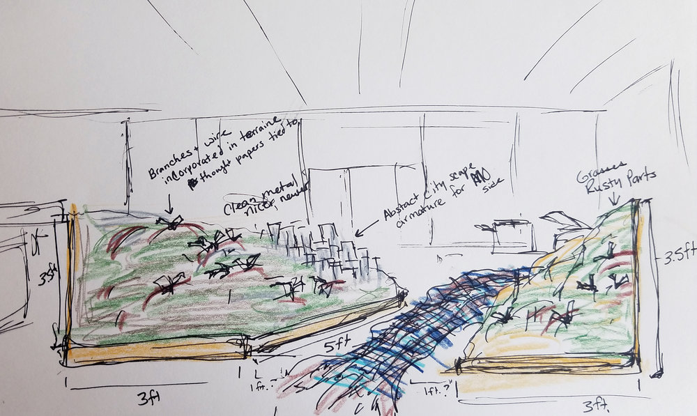 Working sketch of upcoming immersive installation, Weaving the River