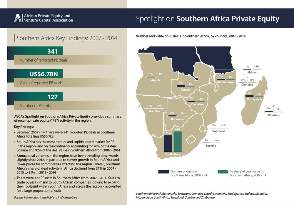 avca-spotlight-on-southern-africa-private-equity-public-version copy.jpg