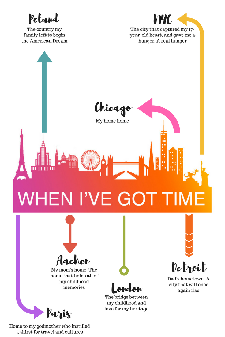 when i've got time