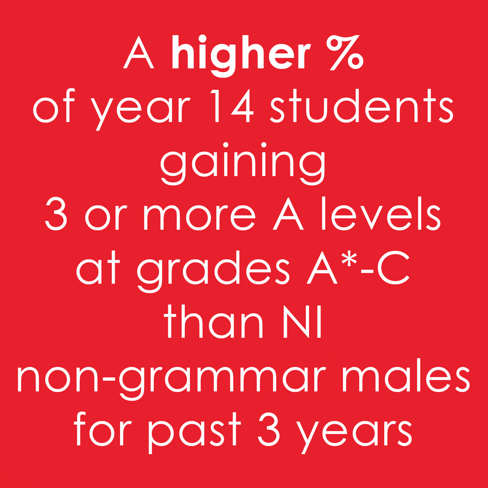 A higher percentage of year 14 students gaining 3 or more A levels at grades A*-C than NI non-grammar males