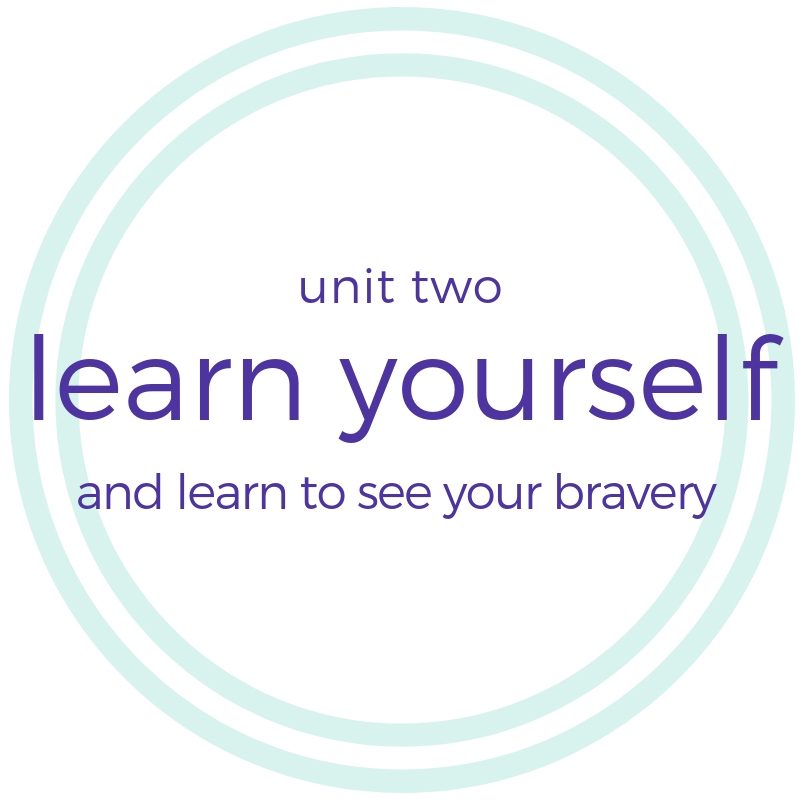 Unit Two, Learn Yourself