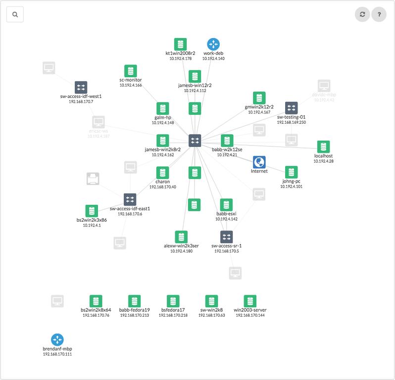 network map mattsnax