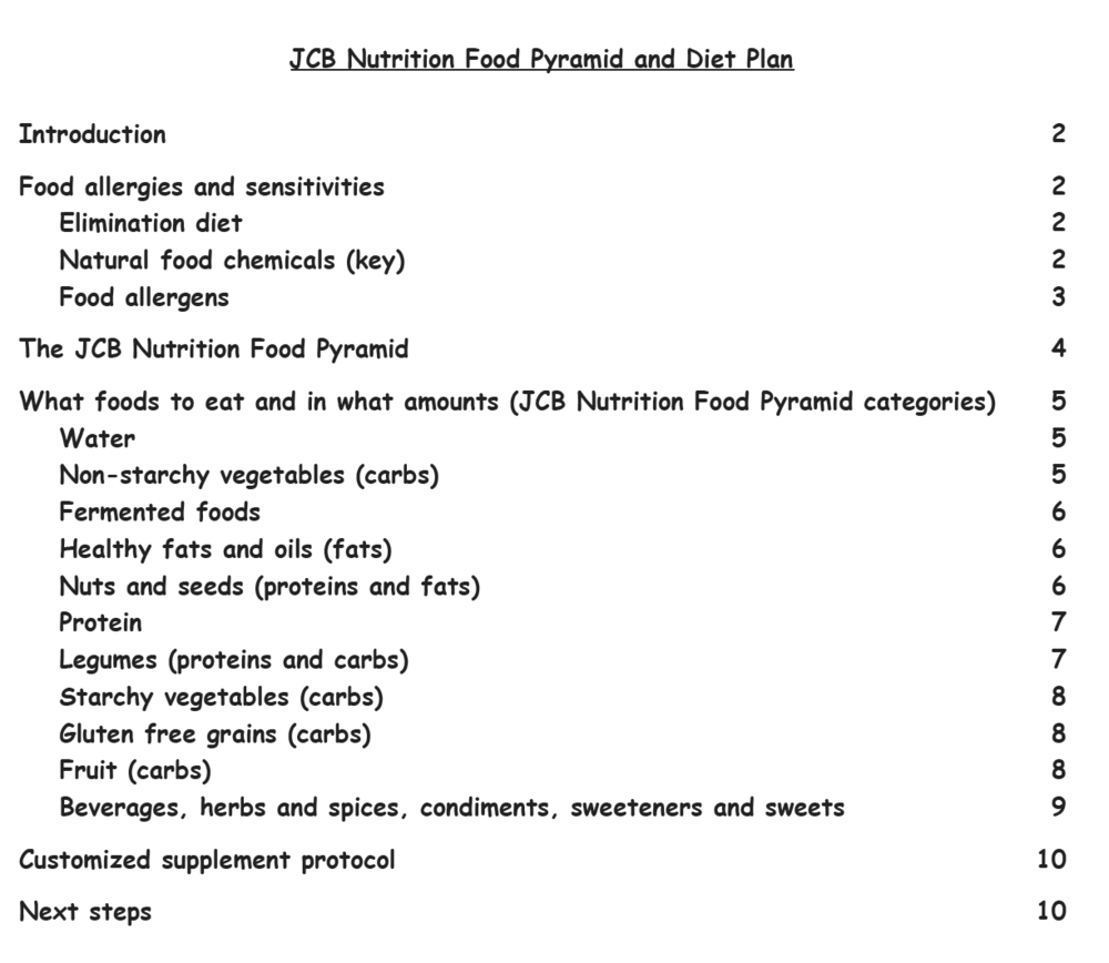 Jennifer Caryn Brand Nutrition, JCB Nutrition Food Pyramid Diet Plan Table of Contents