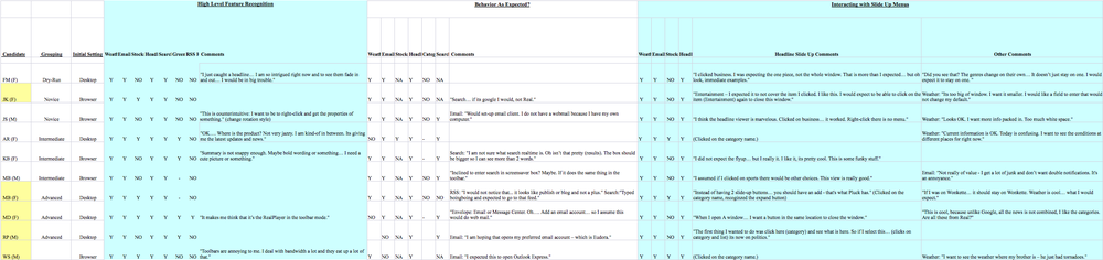 Rhapsody Toolbar Usability Testing Observations