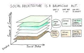social arch.jpeg