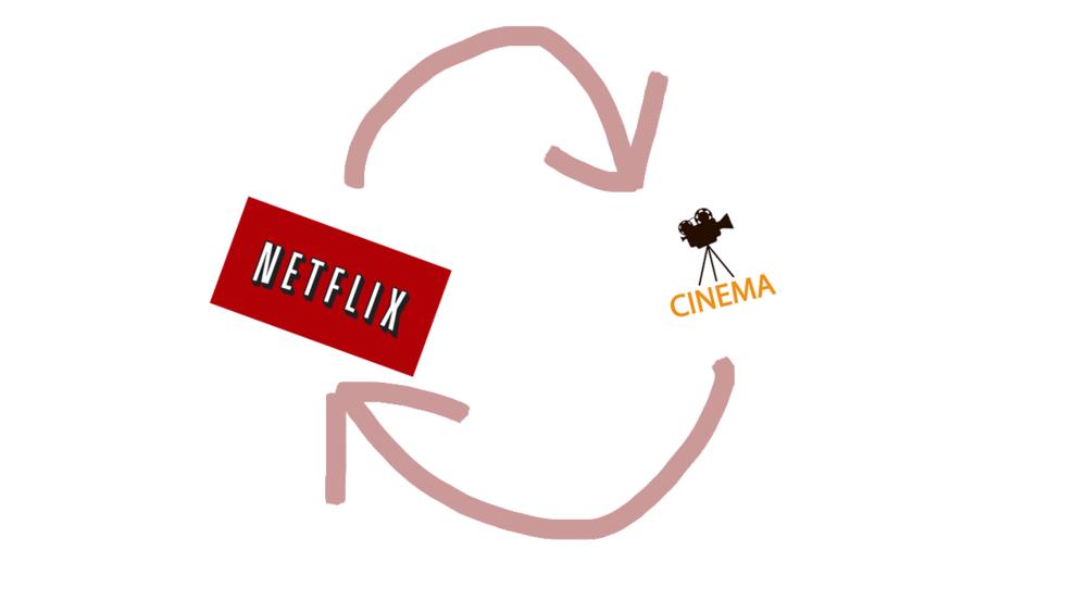 netflix-vs-cinema