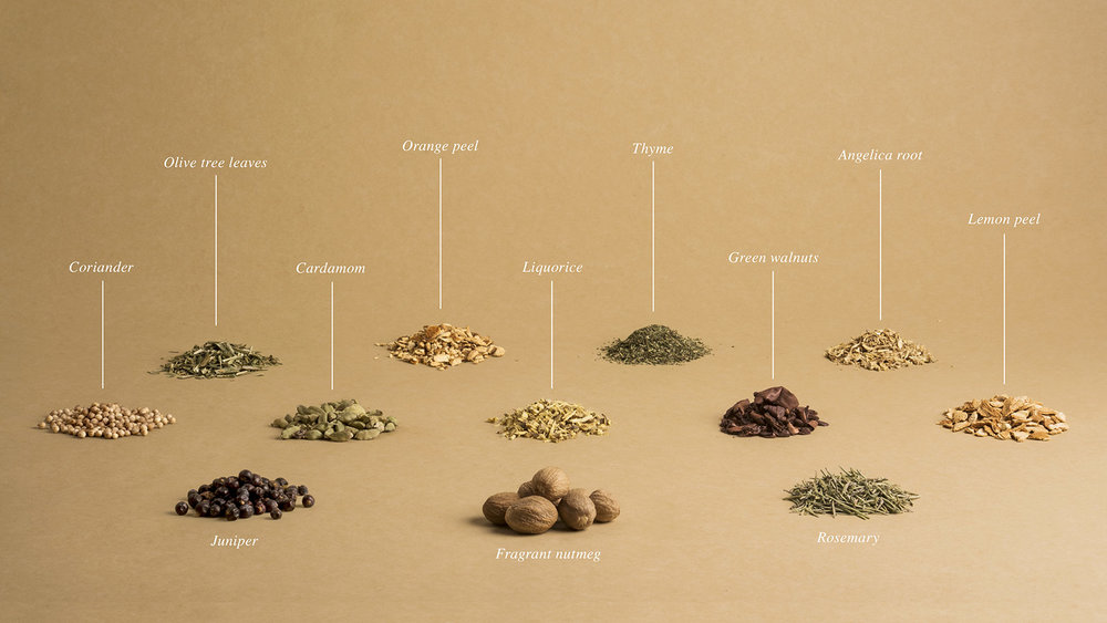 Image:  a list of common gin botanicals                Image source: Yellow Blogtopus