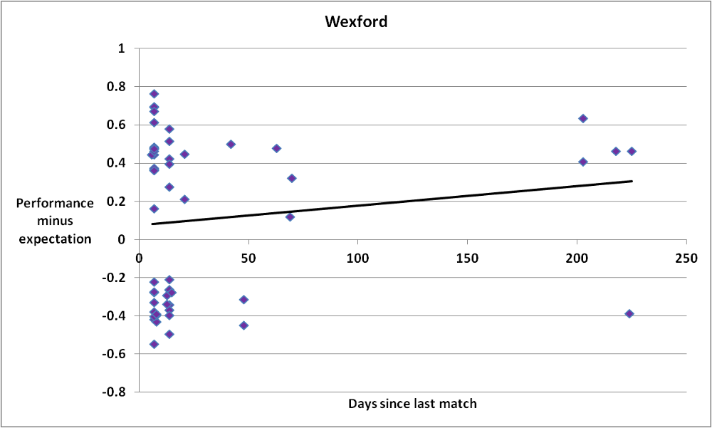 Wexford.png