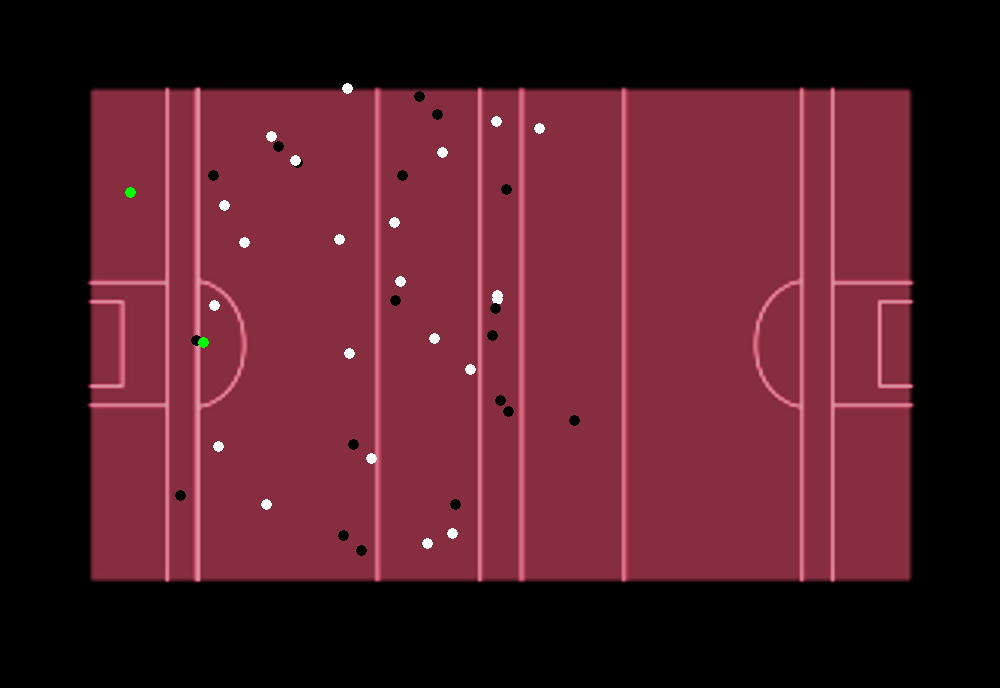 Galway QF Whole Match