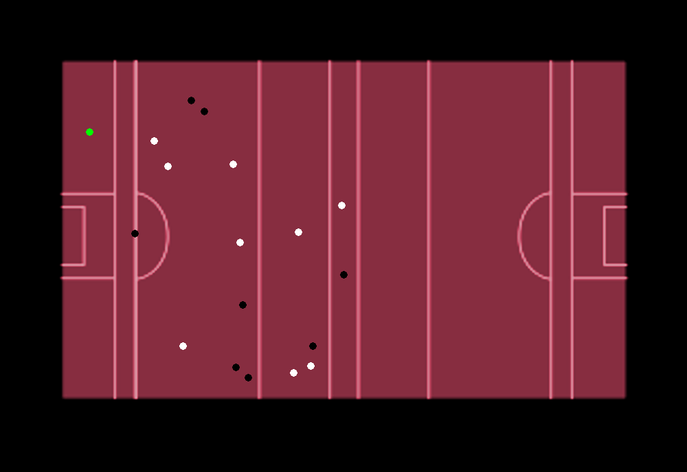 Galway QF First Half