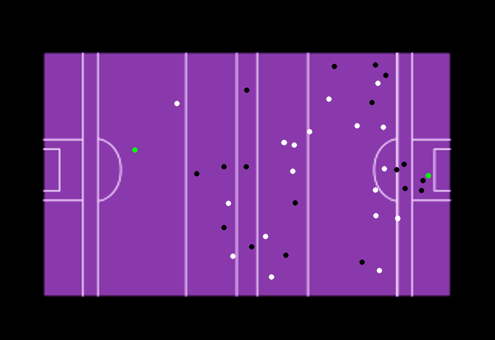 Wexford QF Whole Match