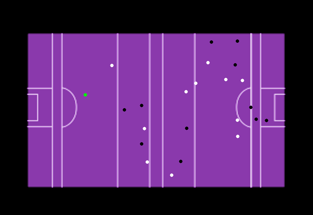 Wexford QF Second Half