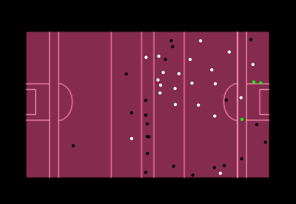 Galway F Whole Match