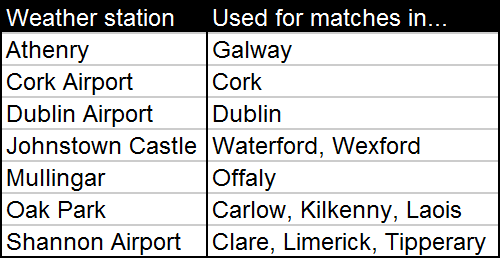 Stations.png
