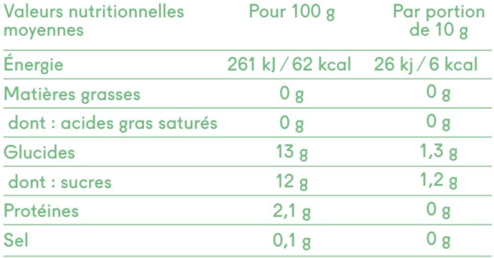 oignons croquants.png