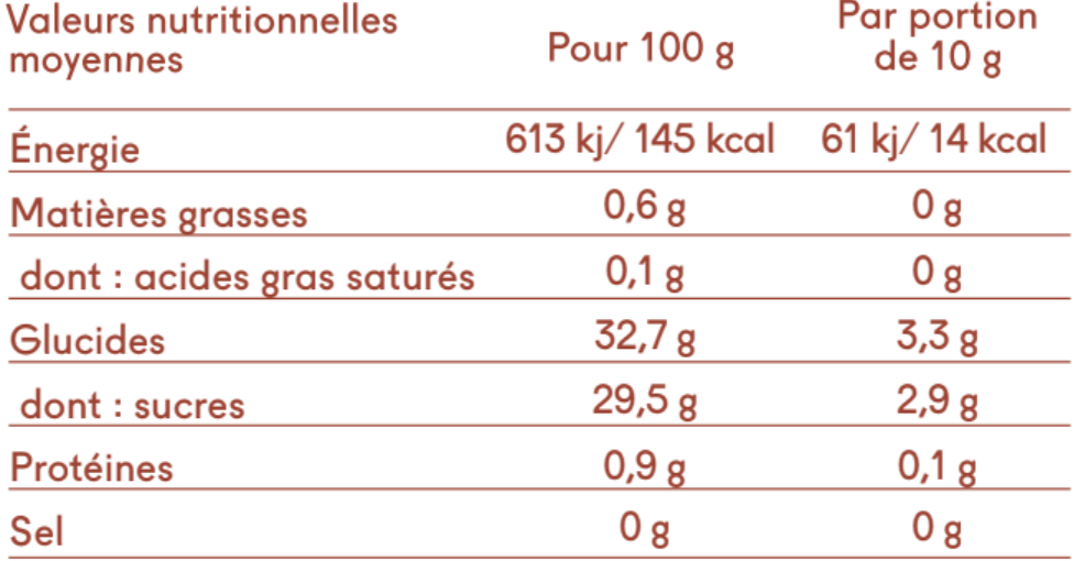 échalotes pommes.png