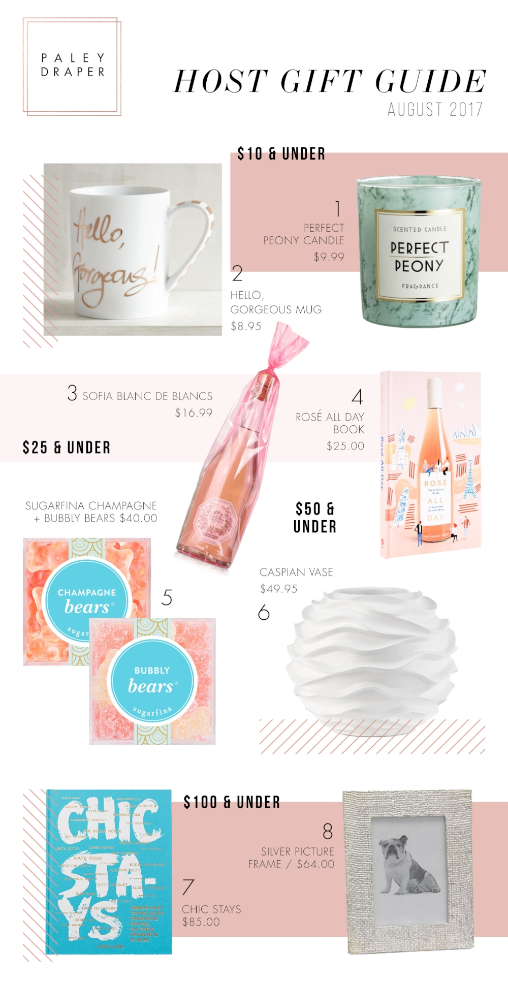Host_Gift_Guide_Aug17_numbers.jpg