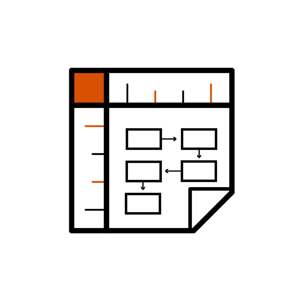Information Architecture Navigational Frameworks
