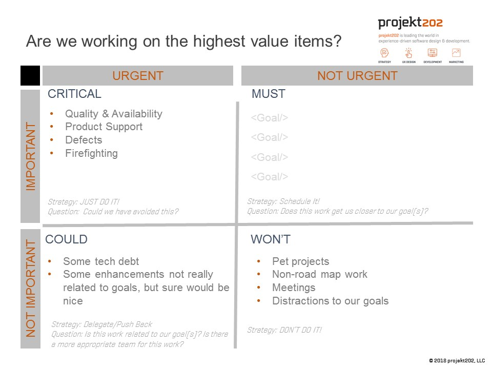 To help you get started, use this projekt202 sample matrix as a guide.