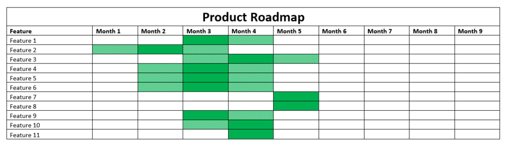 product roadmap.png