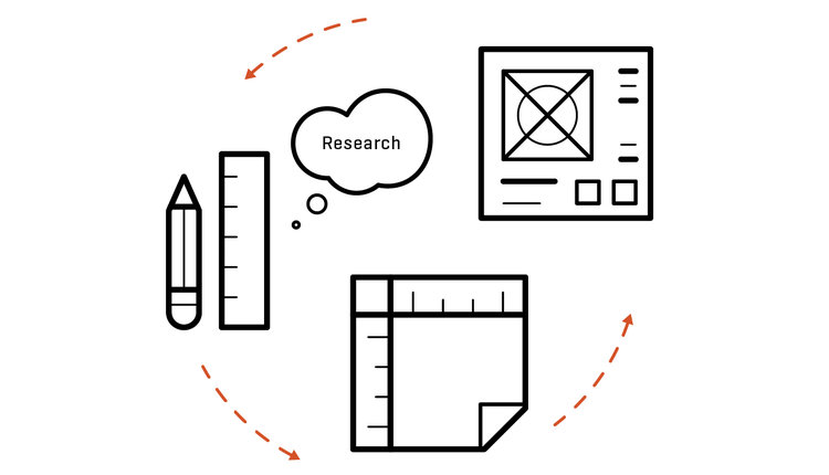 Research-Based Ideation, Sketching, Wireframing