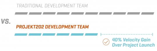 traditional development.jpg