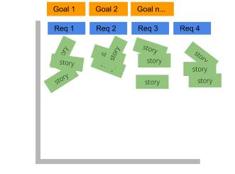 Story Mapping_4.jpg