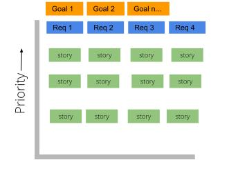 Story Mapping_5.jpg