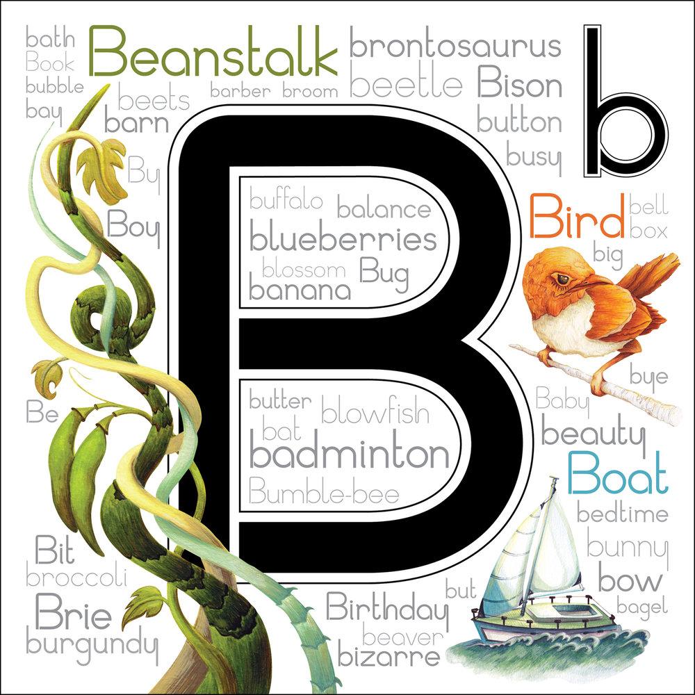 Letter B_SS.jpg