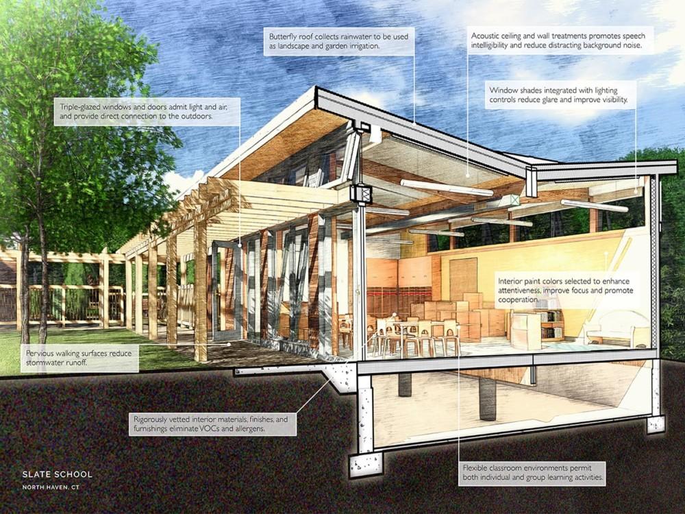 sustainable-school.jpg