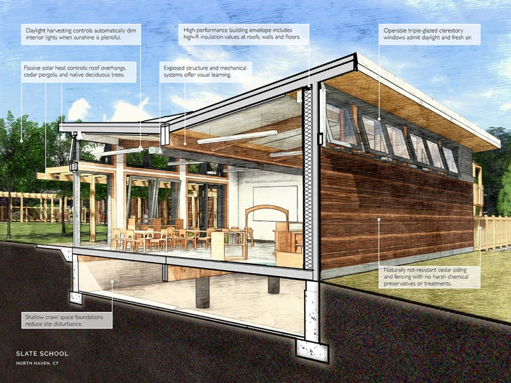 Sustainable Design For A New Elementary School Design