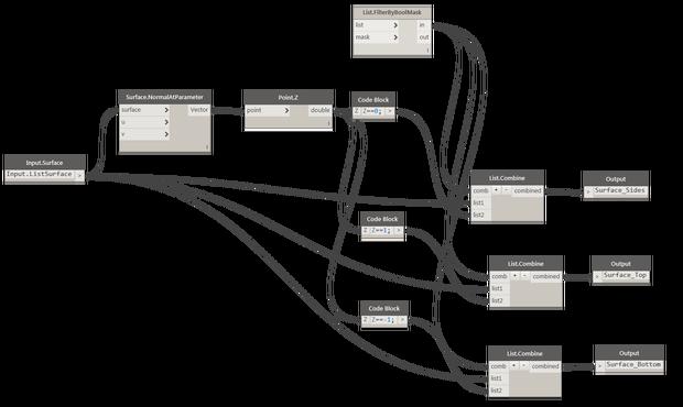 formworkarea-node.png