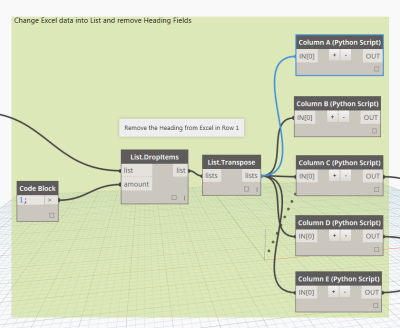 excel-data-to-dynamo-diagram.jpg