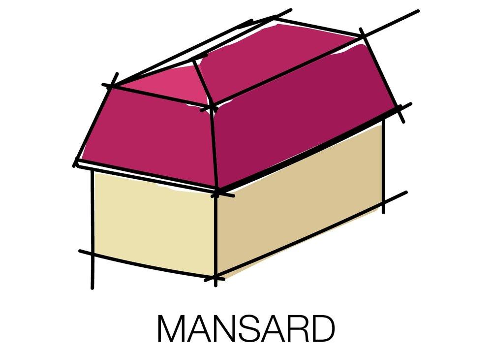 mansard-roof-type.jpg