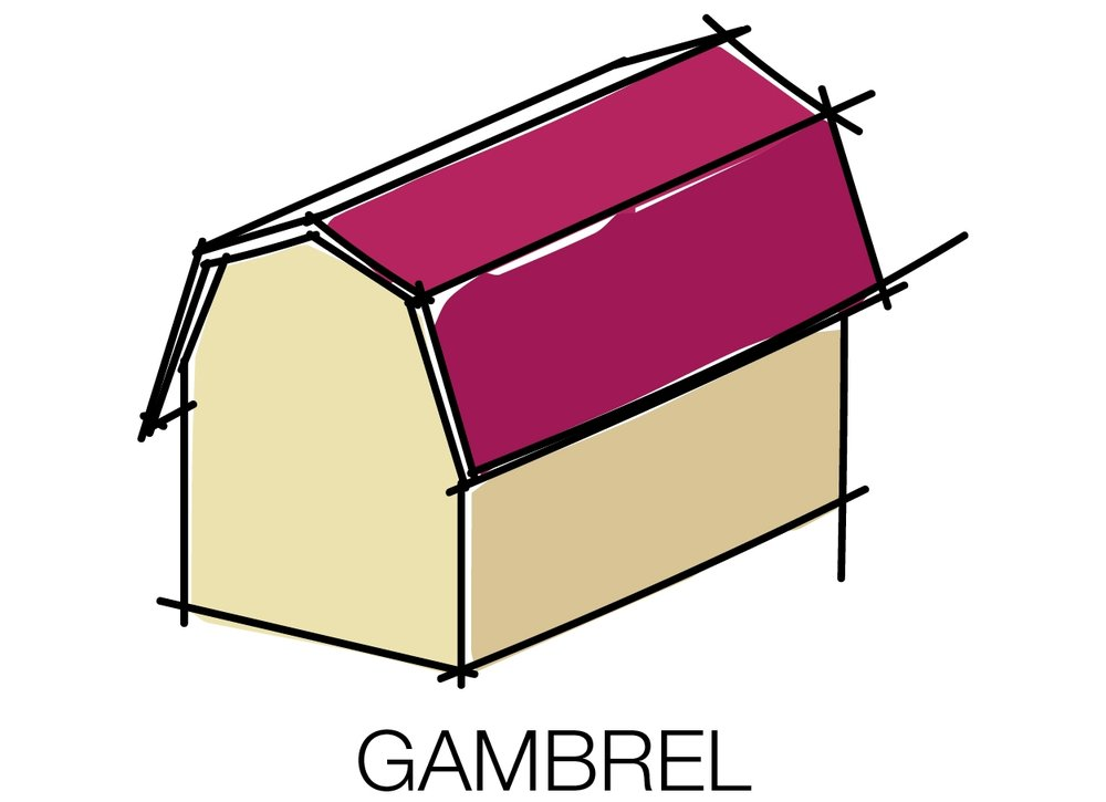 gambrel-roof-type.jpg