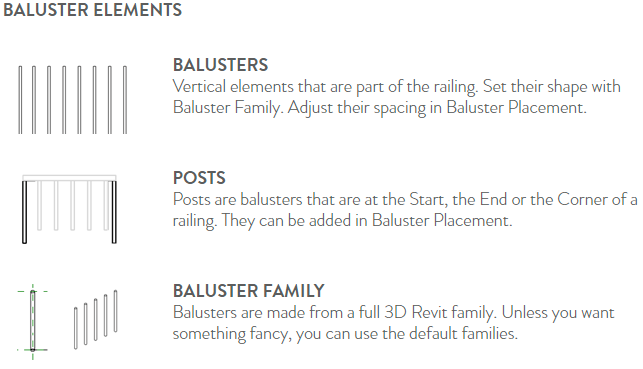 baluster-elements.PNG