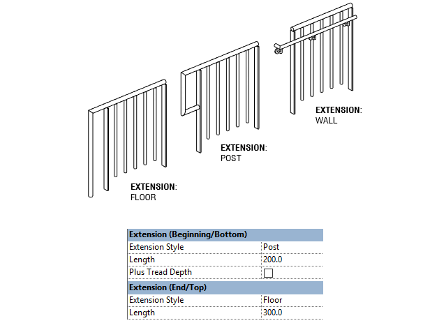 revit-set-extensions.PNG