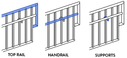 revit-selecting-specific-railing-parts-diagram.png