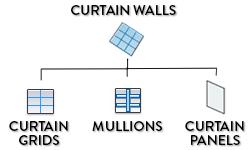 revit-curtain-walls.png