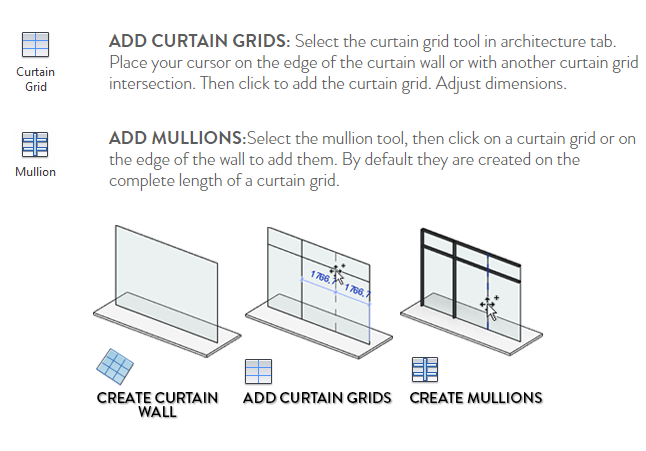 revit-curtain-grids-add-mullions.PNG