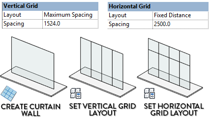 revit-add-grid-dimensions.png